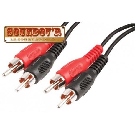 CORDON RCA Standard